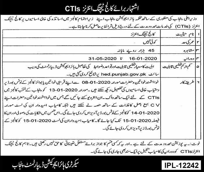 CTIs Jobs for Teachers in Punjab 2020
