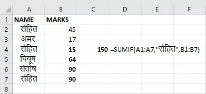 10 Most Used Excel Formulas In Hindi