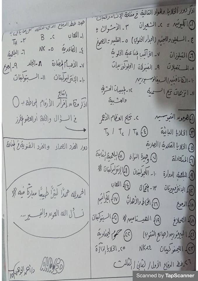 مراجعة المناعة أحياء للثالث الثانوي مستر محرم 15