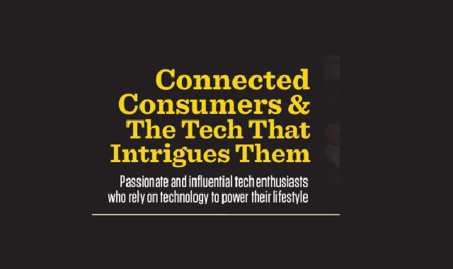 Appealing Tech Trends for Consumers