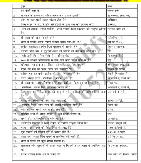 जनरल नॉलेज फॉर एसएससी सीजीएल  पीडीऍफ़ पुस्तक  | GK For SSC CGL in Hindi PDF Book Free Download