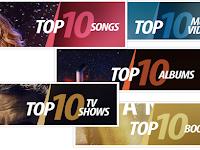 Top 10 Songs , Albums , Music Video , Tv Show , Books International First December 2020