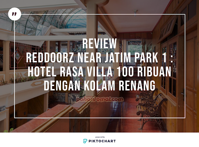 review reddoorz near jatim park 1