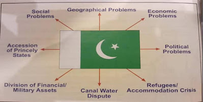 Initial Problems Of Pakistan Complete Details