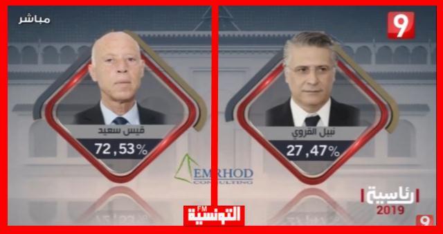 عاجل/ قيس سعيد رئيس الجمهورية التونسية