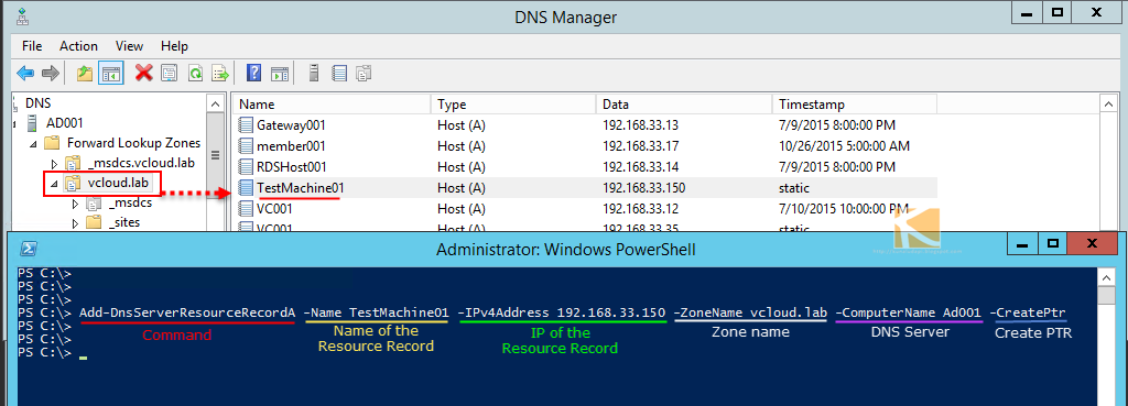 vGeek: Powershell add A resource records in DNS Domain oneliner