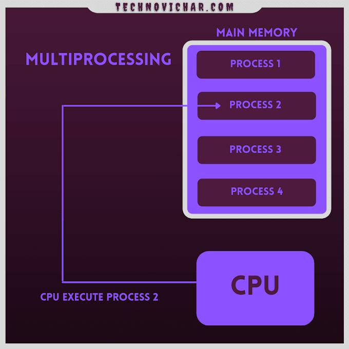 Multiprogramming और Multitasking ऑपरेटिंग सिस्टम क्या है ? | Difference Between Multiprogramming and Multitasking OS in Hindi