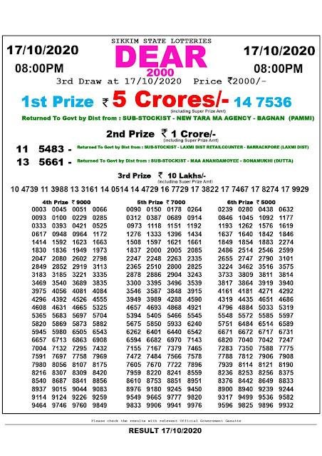 Lottery Sambad, Sambad Lottery, Lottery Sambad Result, Lottery Sambad Today Result, Lottery Sambad Bumper Result, Sikkim, West Bengal, Nagaland Lotter