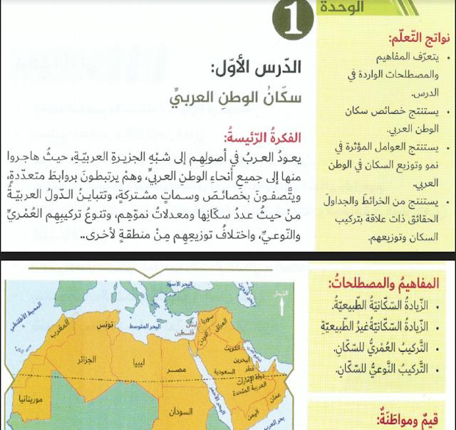 حل درس سكان الوطن العربي دراسات اجتماعية صف تاسع فصل ثاني