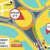 Tráfego na Avenida Durval de Góes Monteiro sofrerá desvio a partir de sábado (19)