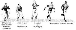 """Стрельба из пистолета на ходу с """"захождением"""" на цель"""