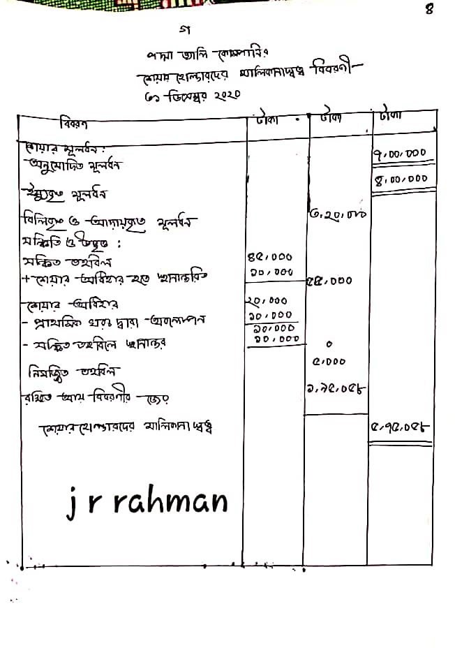 HSC Accounting Assignment Answer 2022 7th Week