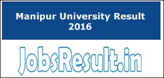 Manipur University Result 2016