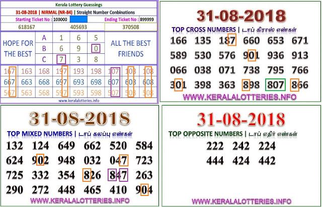 kerala lottery abc guessing nirmal nr-84 on 31.08.2018 by keralalotteries.info