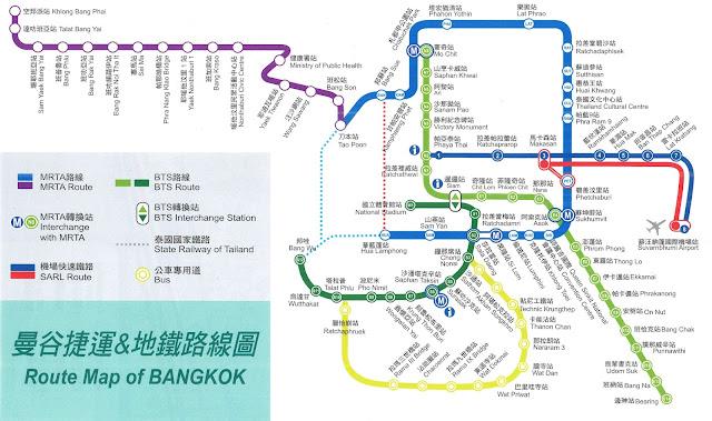 曼谷BTS,曼谷MRT