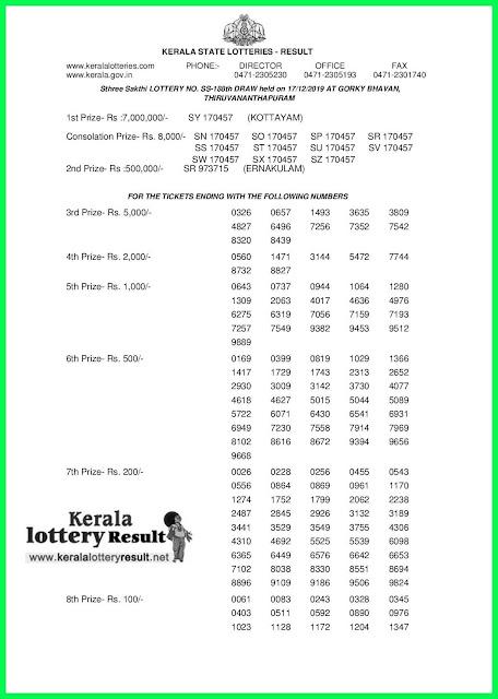 Kerala Lottery Result 17-12-2019 Sthree Sakthi SS-188(keralalotteryresult.net)-page-