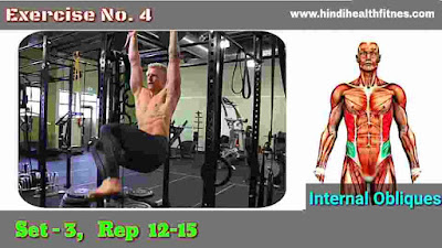 abs workout plans for men body kaise banaye