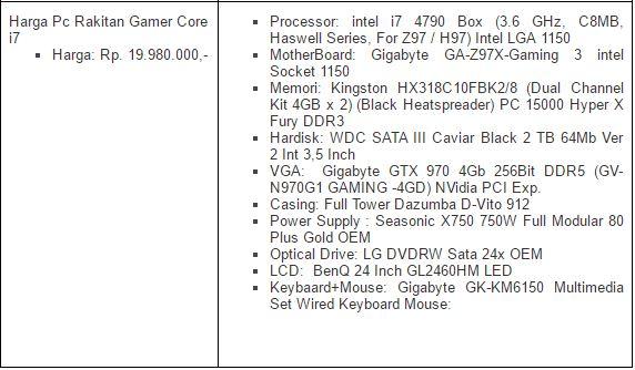 Harga PC/Komputer Terbaru Maret 2016 | INTERNET MARKETING ...