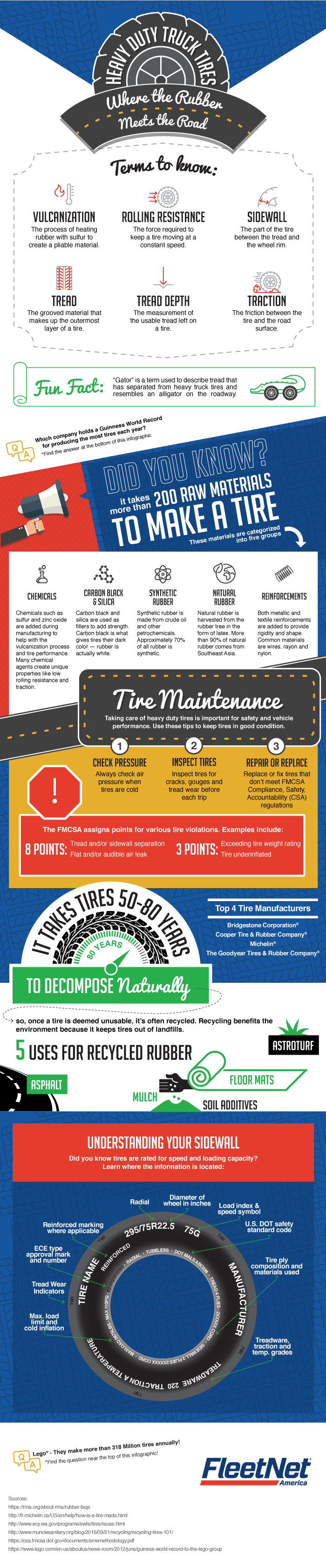Important Things to Know About Commercial Truck Tires #infographic