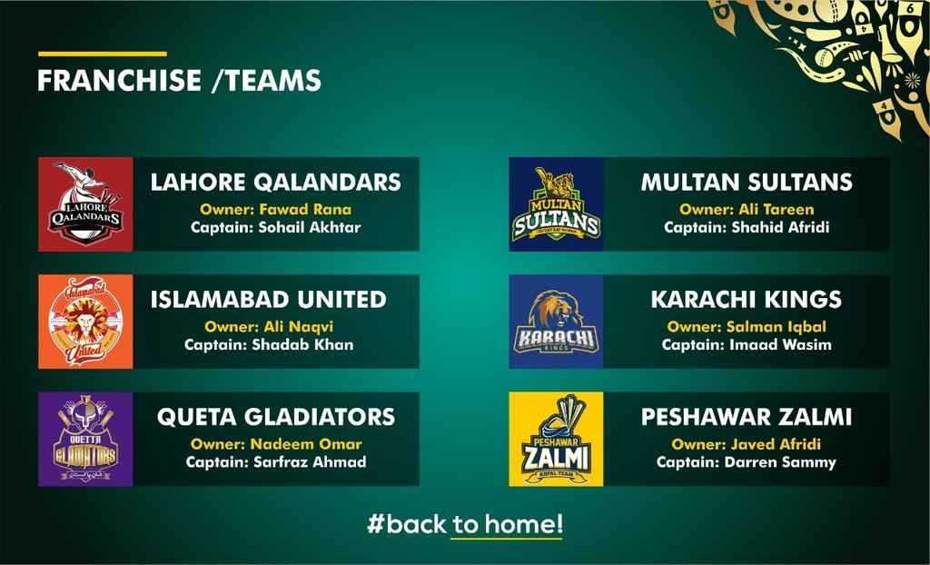 Pakistan Super League (#PSL5) owners