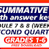 QUIZ 4- Summative Test GRADES 1-6 Q2 FREE