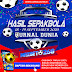 Hasil Pertandingan Sepakbola Tanggal 18 - 19 September 2020