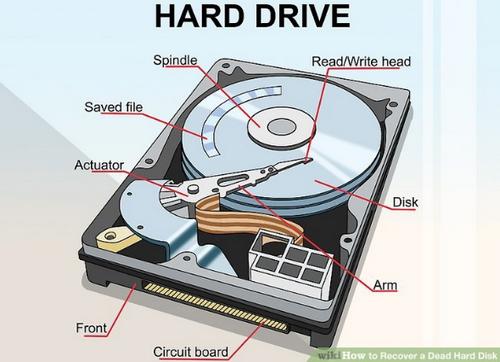 Cara Benahi hardisk Rusak Dengan HDD Low Level Format Tool 4.40 Terbaru Full crak key aktivasi