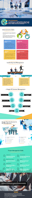 Infograph - Maintenance Planning And Control