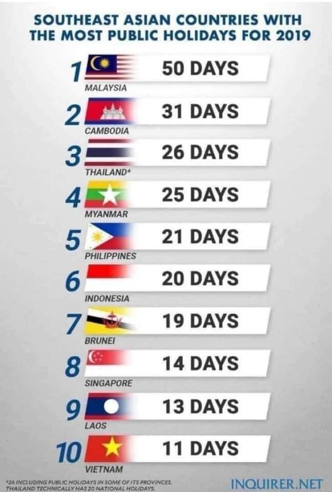 Hari Libur di Asia Tenggara