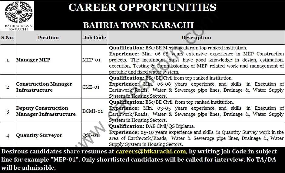 careers@btkarachi.com - Bahria Town Karachi Jobs 2021 in Pakistan