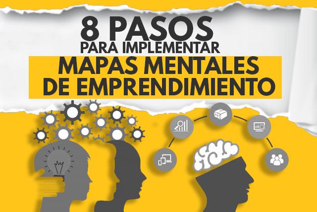 mapa mental de emprendimiento