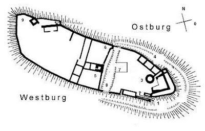 Harzburg Plan