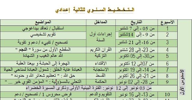 التخطيط السنوي لمادة التربية الاسلامية السنة الثانية اعدادي