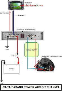 cara pasang power audio mobil 2 channel