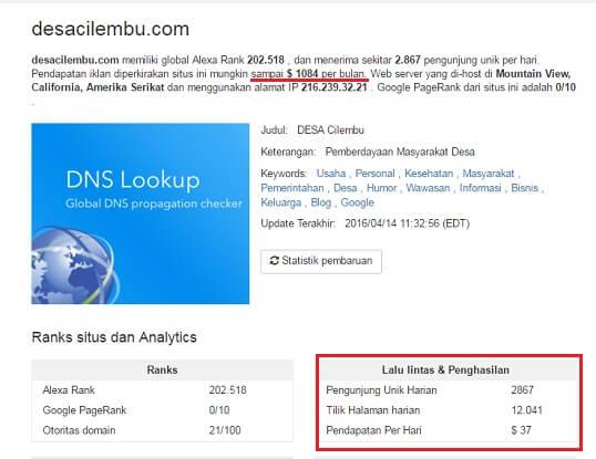 Global DNS Check