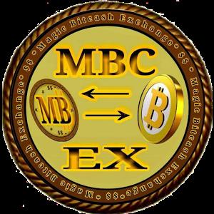 bitcoin exchange rate history