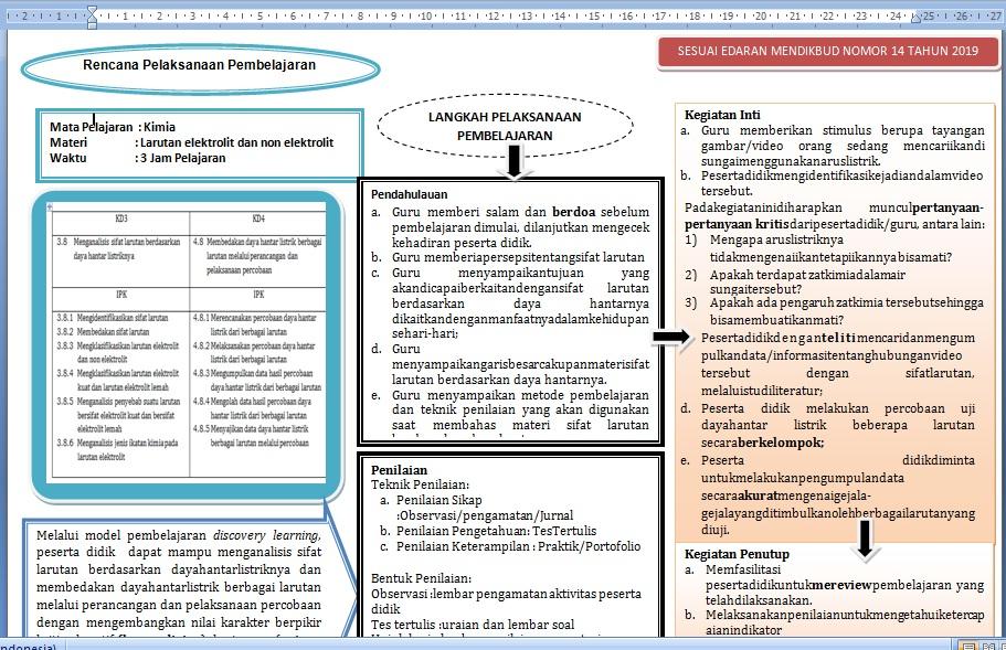 GAMBAR RPP 1 lembar KIMIA SMA/SMK revisi 2020