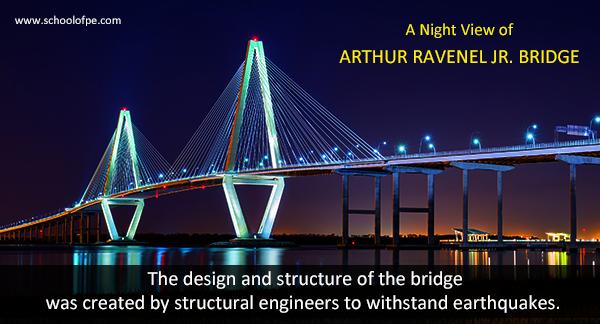 Arthur Ravenel Jr. Bridge at night