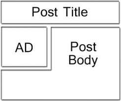 how to add adsense ad code in post