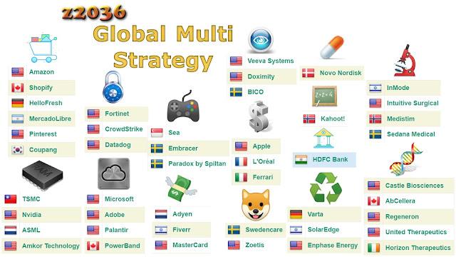 Tematisk strategi - Visualize it!
