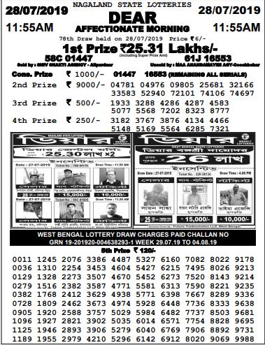 Dear Affectionate Morning,Lottery Sambad