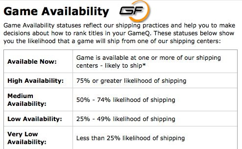 Gamefly email