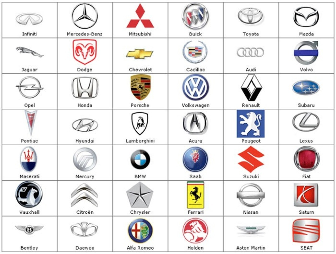 Famous Car Company Logos And Their Meanings All Logos Pictures