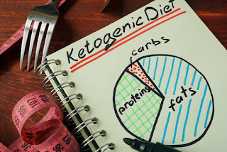 Weight Loss On Keto Diet