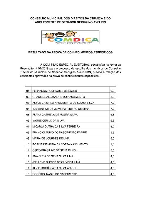Confira a lista dos aprovados  para concorrer ao cargo de Conselheiro Tutelar de Georgino Avelino