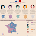 French Elections 2017: First Round Results