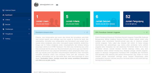 SPK Rangking Sekolah Unggulan dengan Metode AHP Berbasis Web