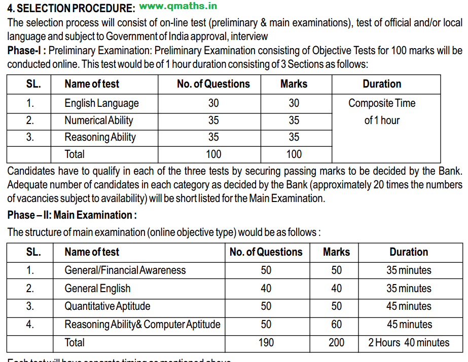 SBI Clerk Exam Pattern/selection procedure