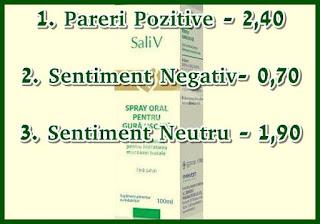 Pareri forum Spray oral pentru gura uscata Sali V