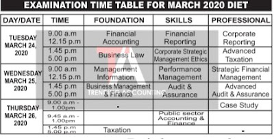 ICAN March 2020 Diet Professional Examinations Fees And Timetable